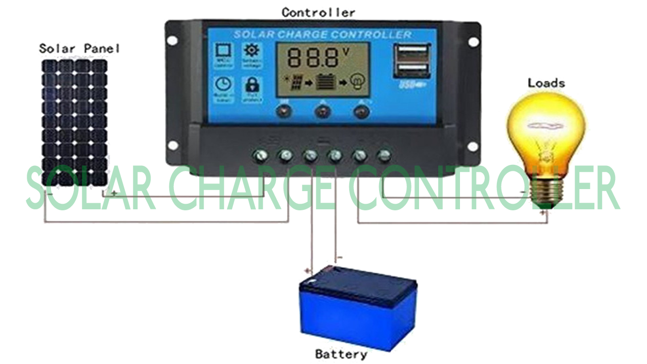 Solar Charge Controller Alpha Renewables Mpp This Is Where A Dc Converter Adapts The Generator To Battery As Result Charging Current Can Be Significantly Higher