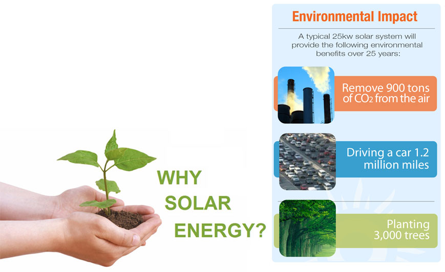Why Solar Energy Alpha Solar Panels Company